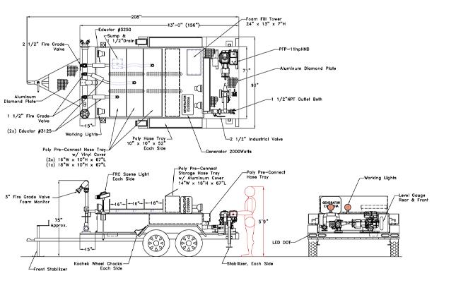 87 chevy truck frame diagram wiring schematic fire truck schematic 500 gallons foam trailer